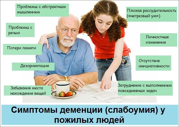 симптомы слабоумия